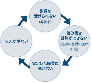 terakoya_20130215.JPG